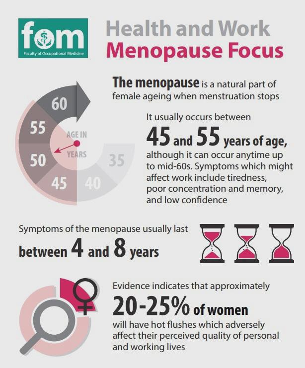 menopausefocus_v2